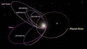 Astronomers Find Theoretical Evidence for Distant Gas ...