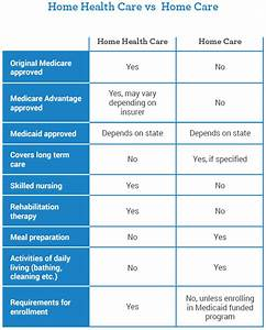 7 Tips For Getting Home Health Care  Hhc
