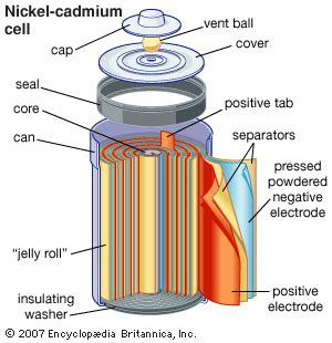 Battery Cell Diagram by Battery Nickel Cadmium Battery Encyclopedia
