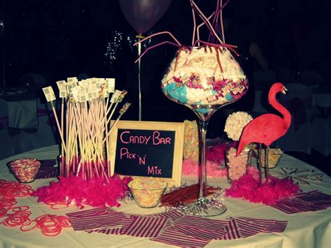 10 Best 18th Birthday Party Ideas For A Girl