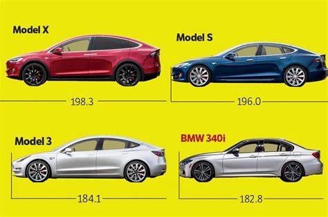 Tesla Model S Dimensions   Tesla Image