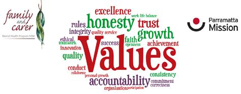 values   matters   educational workshop