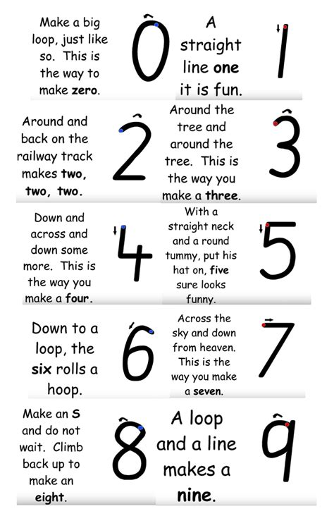 cursive letter formation rhymes