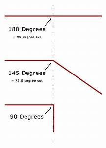 How To Easily Find Angles For Carpentry And Diy Jobs