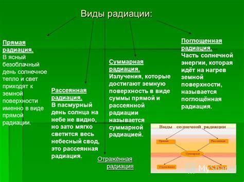 Многолетние изменения солнечной радиации в забайкальском крае – тема научной статьи по наукам о земле и смежным экологическим наукам читайте.