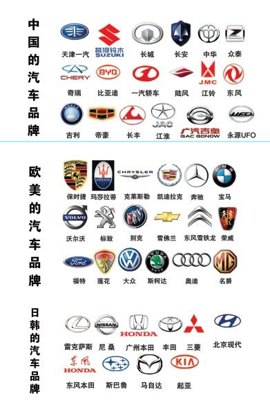designer  variety  automotive logo psd material