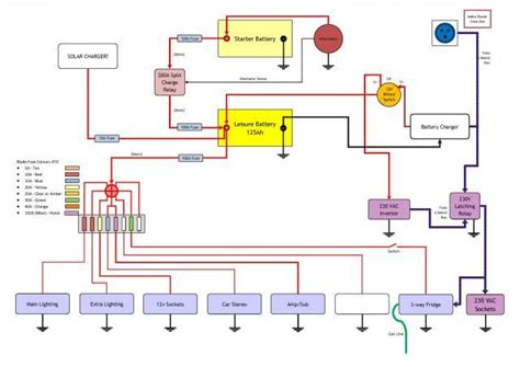 Wiring Diagram Standard Electrical Set Camper