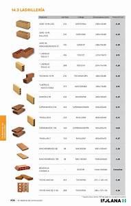 Precios de Materiales de construcción (2017)