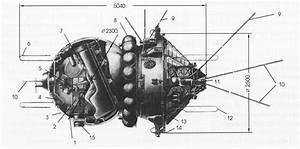Vostok Spacecraft Modules – SOCKS