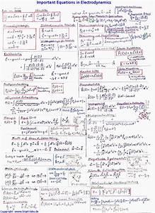 Diagram Equations