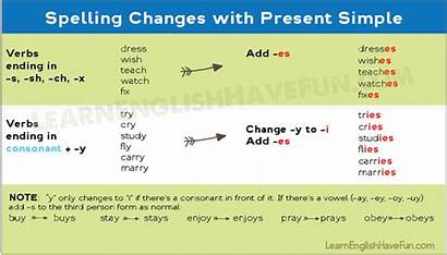 Present Simple Tense Verbs Spelling English Es