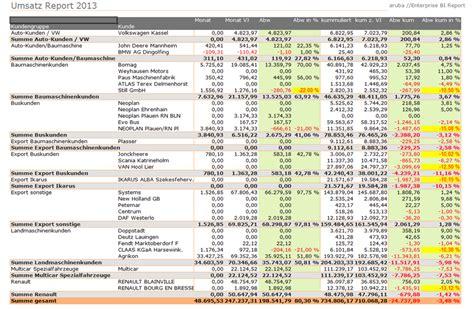 aruba informatik gmbh info