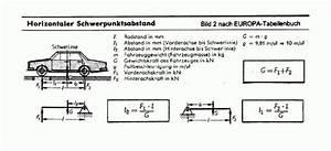 Volumenschwerpunkt Berechnen : gastbeitrag der schwerpunkt ~ Themetempest.com Abrechnung