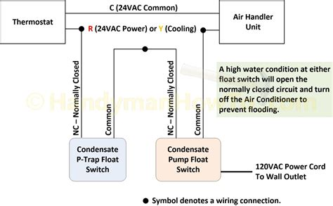 Heartlan 50 Wiring Schematic by 2003 Ford Taurus Wiring Diagram Pdf Gallery Wiring