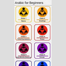 Download Learn Arabic For Beginners Google Play Softwares  At8obuxcurus Mobile9