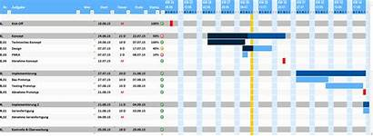 Excel Projektplan Vorlage Projektablaufplan Zeitstrahl Fabelhaft Tolle