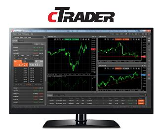 level 2 forex trading platform ctrader trading platform roboforex