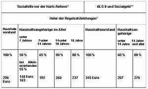 Arbeitslosengeld Berechnen Nrw : vergleich von alhi sozialhilfe alg ii teil 4 agora free portal ~ Themetempest.com Abrechnung