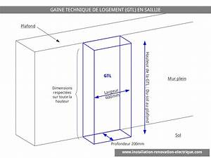 Dimension Tableau Electrique : les choix pour construire sa gaine technique de logement ~ Melissatoandfro.com Idées de Décoration