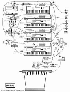 17 Best Images About Wendy Carlos On Pinterest