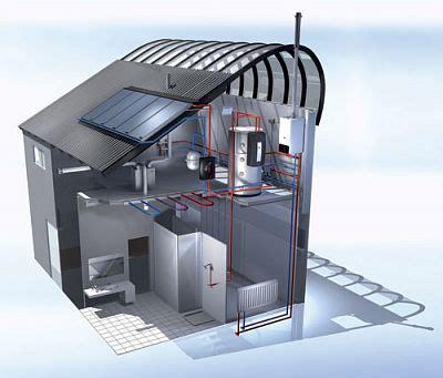 1.1. Солнечная энергетика перспективы ее развития. Основные направления использования солнечной энергии
