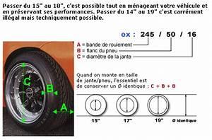 Dimension Pneu Clio 3 : topic unique tout sur les pneus ~ Medecine-chirurgie-esthetiques.com Avis de Voitures