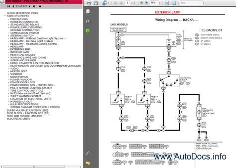 trailer wiring diagram diagrams wiring diagram