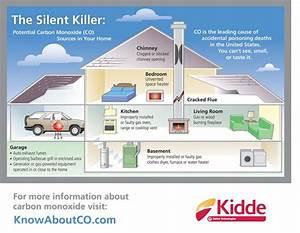 Kidde Code One Battery Operated Carbon Monoxide Alarm
