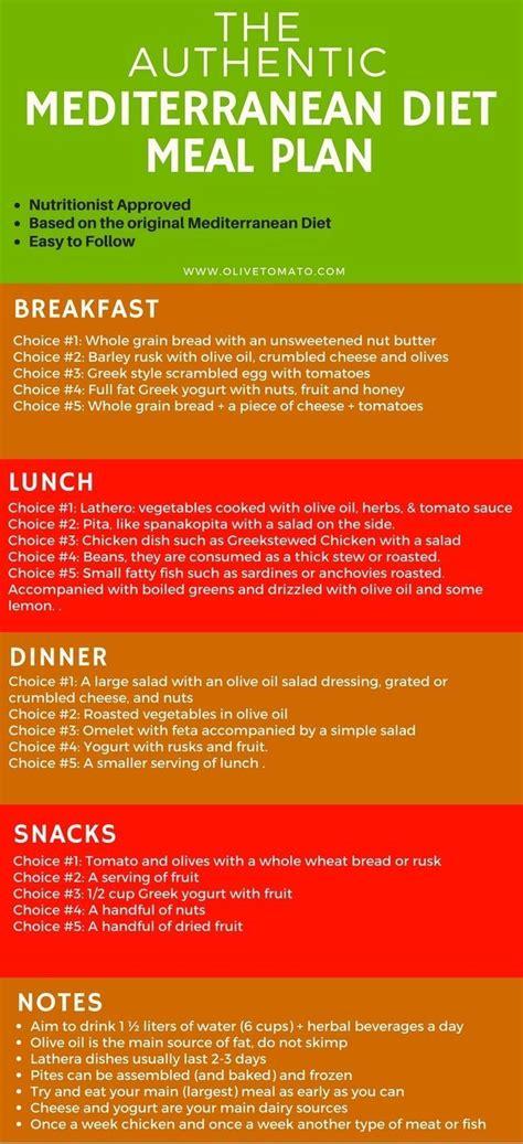 mediterranean diet plan   easy guide
