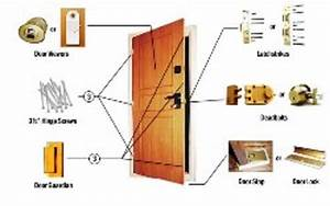 Home Improvements Door Hardware Knobs Levers