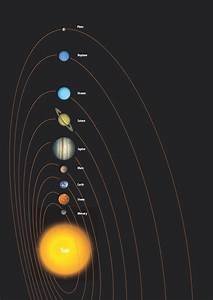 Solar System Smallest to Largest - Pics about space