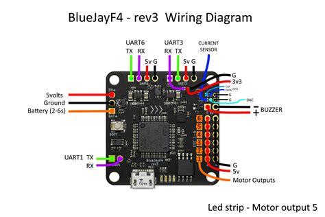 board bluejayf4 183 betaflight betaflight wiki 183 github
