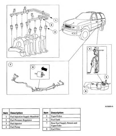 similiar a harness for 2000 ford expedition engine keywords ford f 250 5 4 engine diagram on 2000 ford expedition 5 4 engine