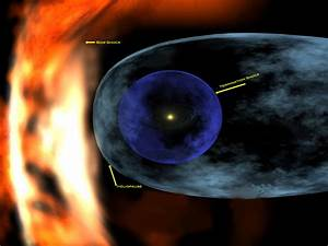 Heliosphere | Science Mission Directorate
