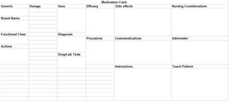 drug card template nursing nursing school tips