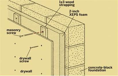 Block Concrete Walls Insulation Basement Insulating Grade