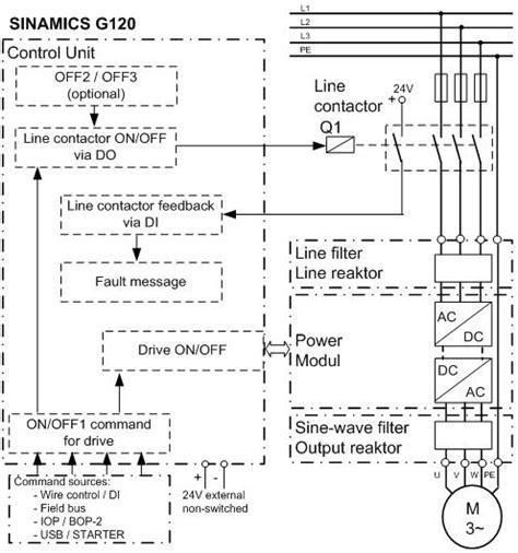 siemens g120 wiring diagram somurich