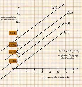 Lineare Funktionen N Berechnen : lineare funktionen teil 1 graphische darstellung lange von geraden ~ Themetempest.com Abrechnung