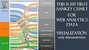 Sankey Chart For Web Data Analytics And Visualization