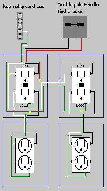 wiring gfci receptacles diagrams schematics with diagram wellread me