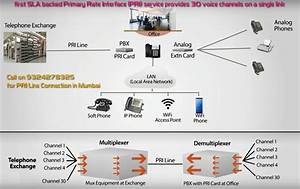 How Can Pri Line Help My Business  What Is A Isdn Pri