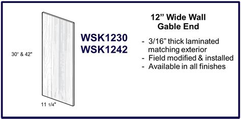 kitchen cabinet gable ends builders one
