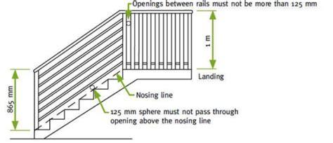 Building Regulations for Balustrades