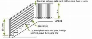 Diagrams Of Stair Railing Code Newel Post Diagram