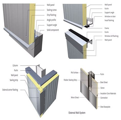 Prefabricated Window Sills by Image Result For Sandwich Panel Facade Detail Graduation