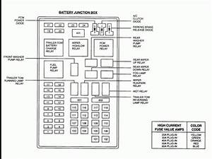 Fuel Pump Wiring Diagram 2000 Ford Expedition