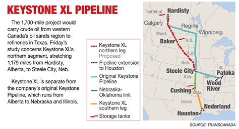 Greens suffer another KXL setback - POLITICO