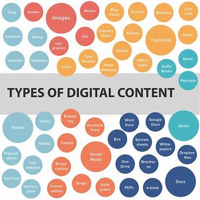 Types Different Digital Seo Why Important Marketing
