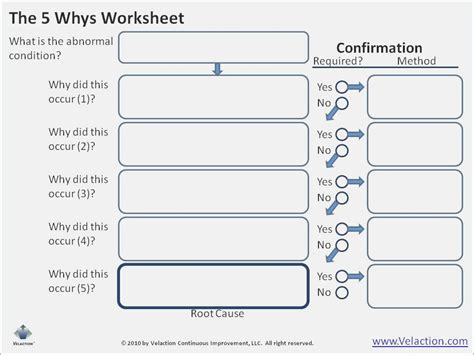 5 Whys Template Free Download