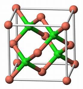 Copper I  Chloride